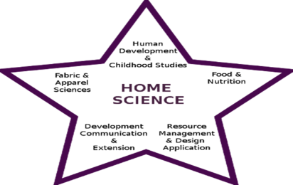 Home Science indianmemoir.com